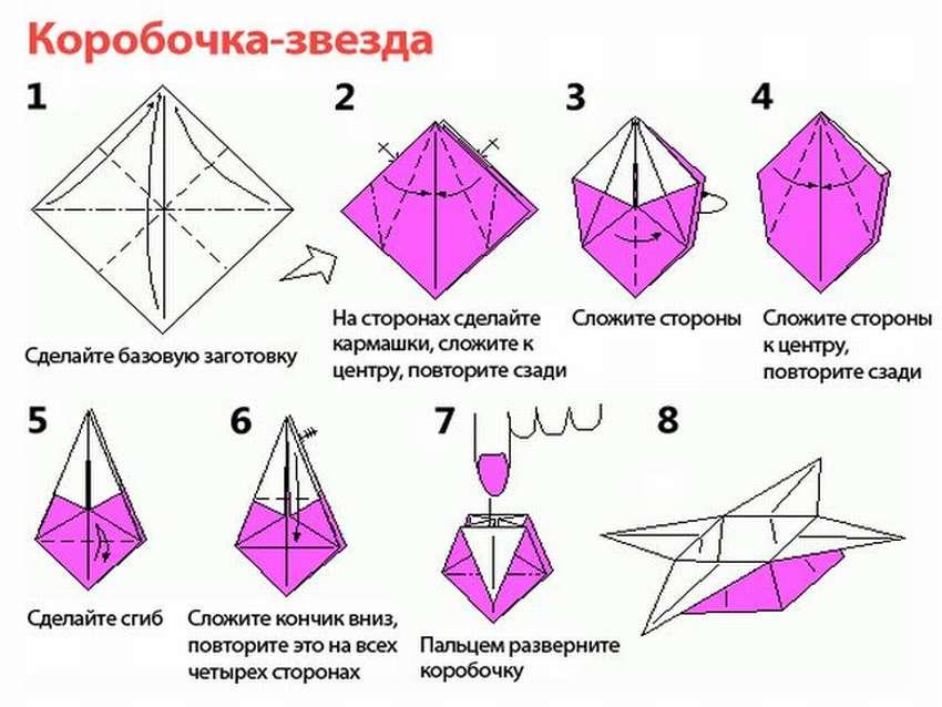 Как сделать оригами коробочку картинки, открытки мужу смешные