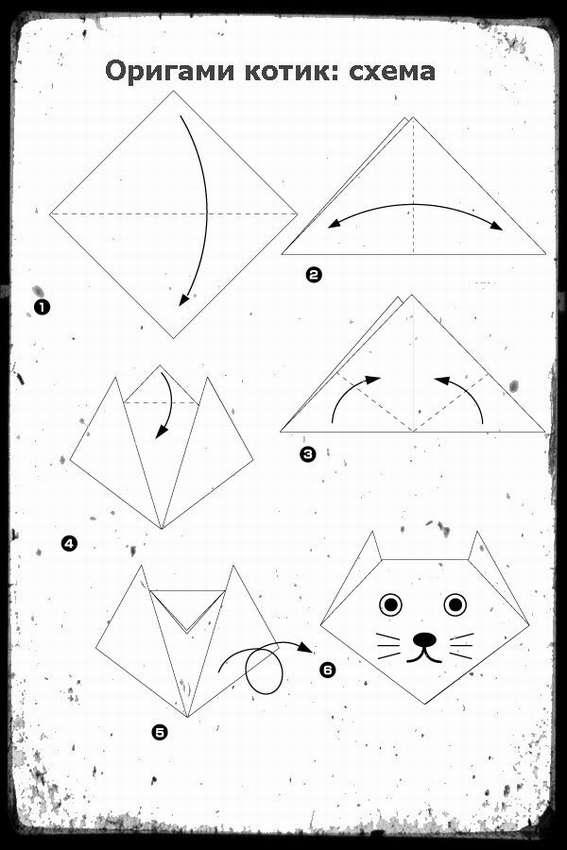 Картинки как делать кошку, днем рождения сашенька