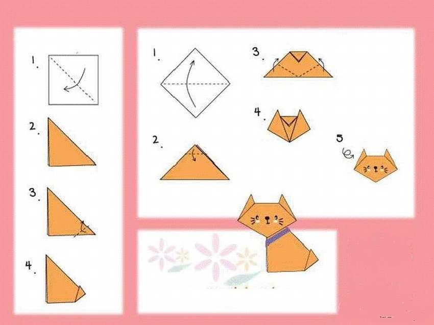 Картинки как делать кошку