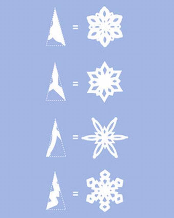 как сделать снежинки из бумаги пошагово