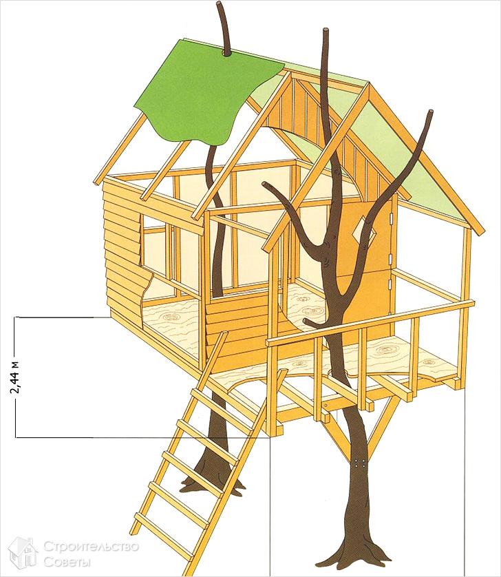 схема домика на дереве