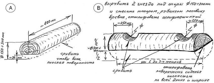 Схема создания скамьи без спинки