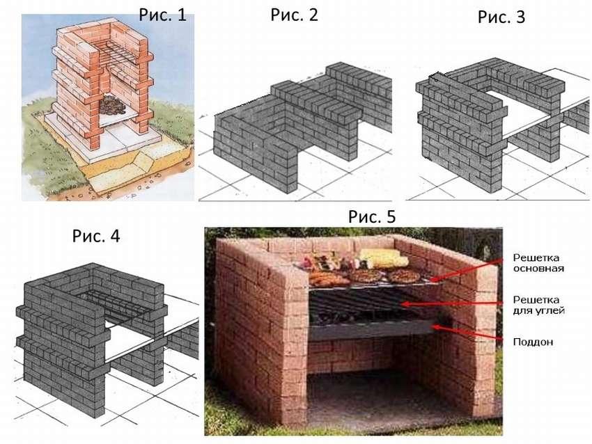 комплексных схема и чертежи постройки барбекюшницы фото хвастаются округлыми