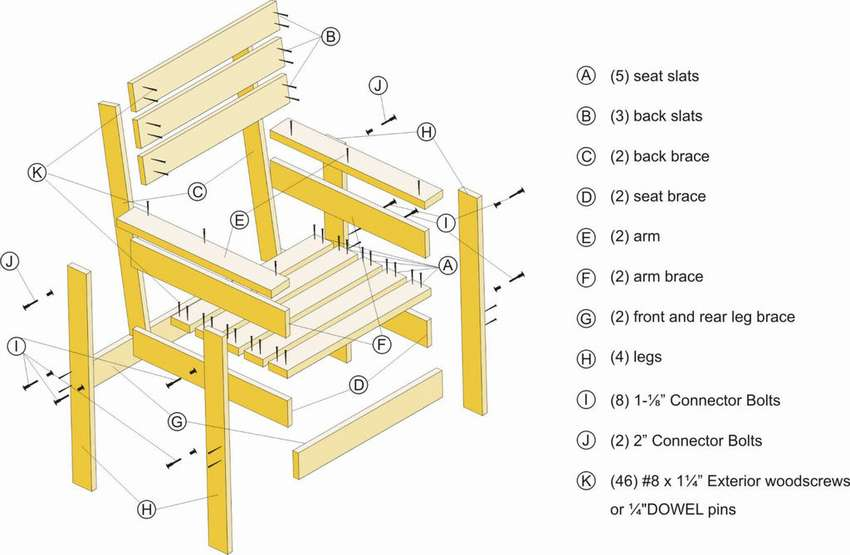 Садовый стул своими руками чертеж схема сборки