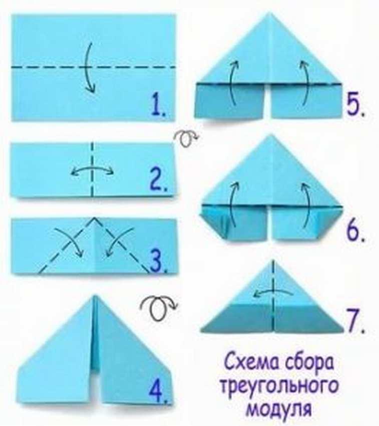 Картинки как делать модули