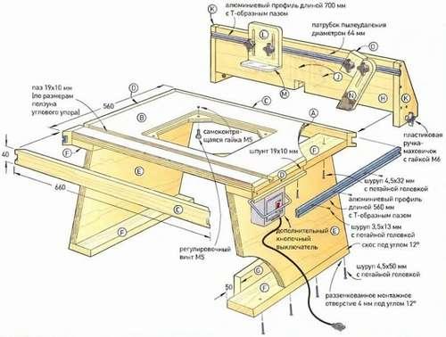 чертеж стандартного портативного стола для фрезера