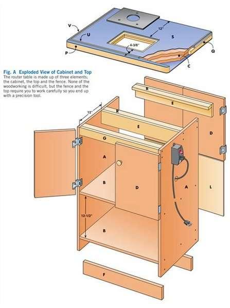 стол верстак для фрезера